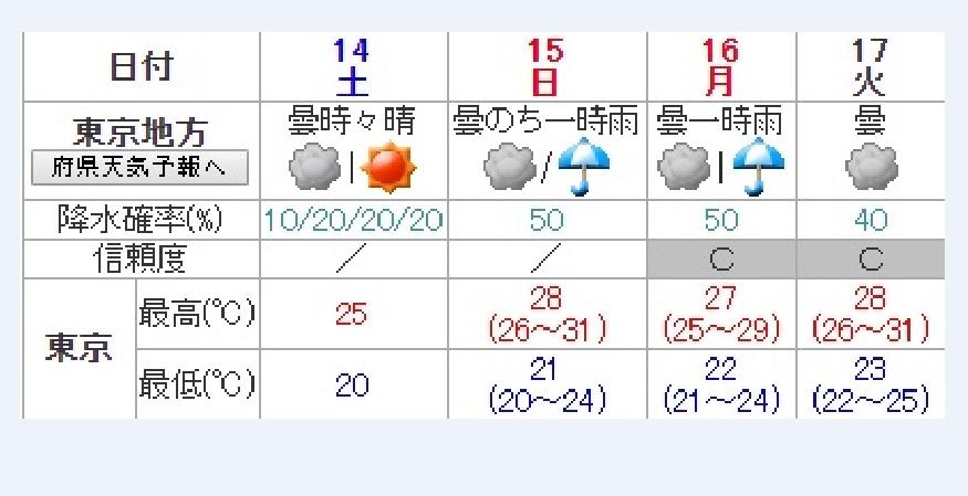 秋は台風で天気が崩れやすい季節です!