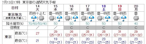梅雨はコインランドリーの高温ガス乾燥機を♪